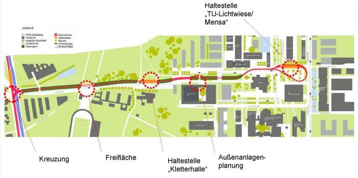 Planungsschwerpunkte Lichtwiesenbahn